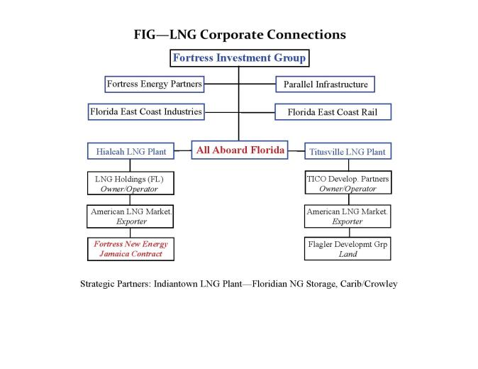 LNG corporate connect-4-page-001-2
