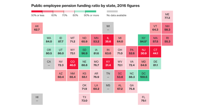 2017-state-pension-funding-ratios-facebook