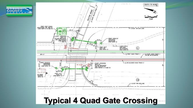 AAF Quad Gates