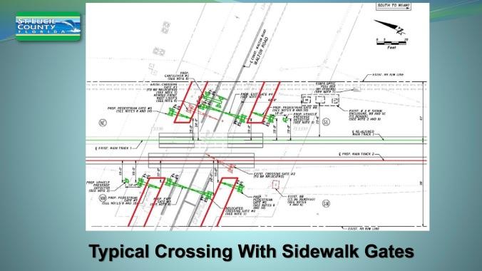 AAF Sidewalkgates