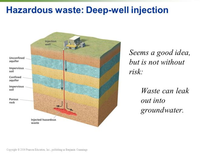 Hazardous+waste-+Deep-well+injection