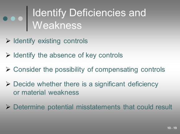 Identify+Deficiencies+and+Weakness
