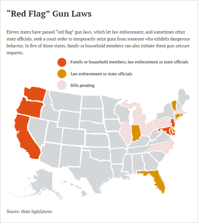 red-flag-laws_partner
