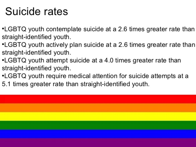 depression-among-lgbt-teens-9-728.jpg